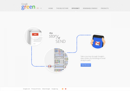 The Story of Send by Google