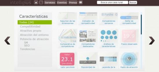 Intelligius Rural es un servicio online que ofrece informes de casas rurales de toda España