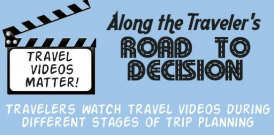 videos-reservas-viajes
